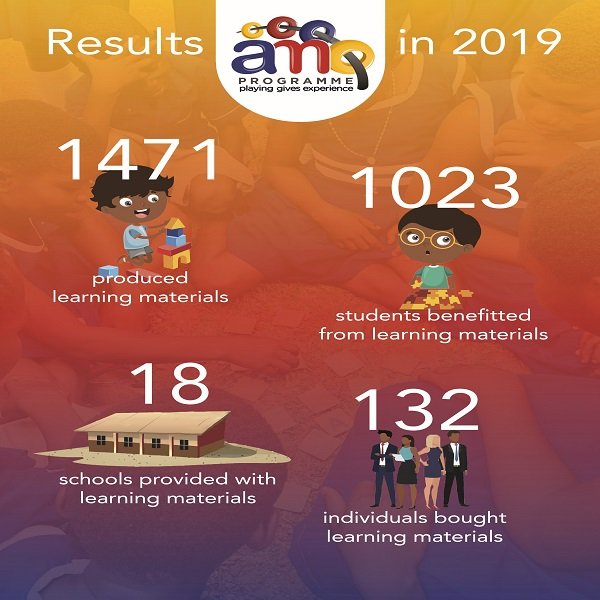 Annual Report 2019 and Projections 2020